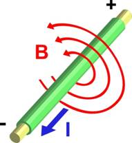 http://www.thunderbolts.info/thunderblogs/images/electromagnetism_simple_651x709.jpg